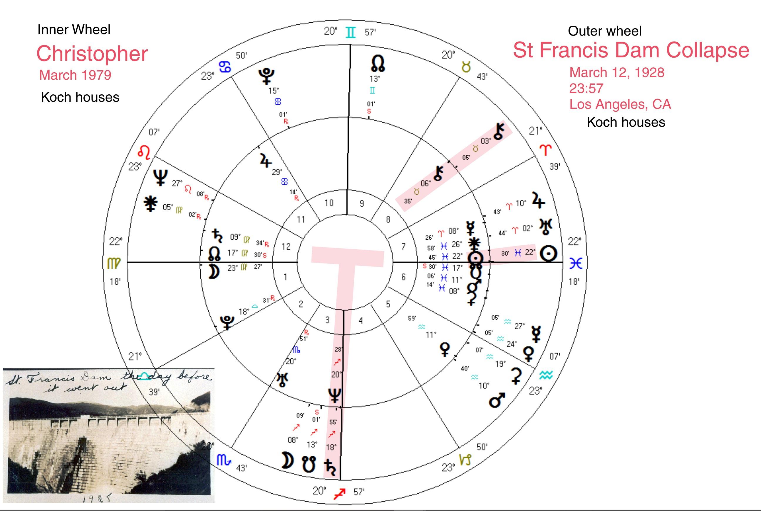 Reincarnation in Astrology Charts - Maurice Fernandez